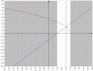 x-1gt;sqrt(5-2x)