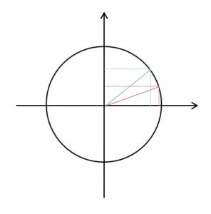 cerchio1