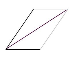 La SOMMA di due vettori è la diagonale del relativo parallelogramma