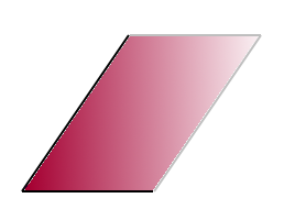 Il PRODOTTO è un vettore che ha lunghezza pari alla superficie del parallelogramma
